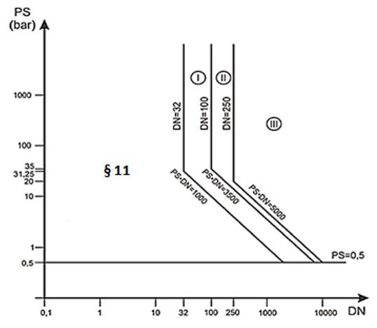 57a7f092 Forskrift om trykkpåkjent utstyr - Kapittel 5. Teknisk kontrollorgan ...